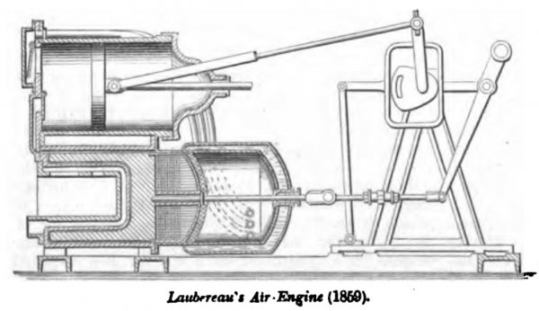 Laubereau's Hot Air Engine 1859
