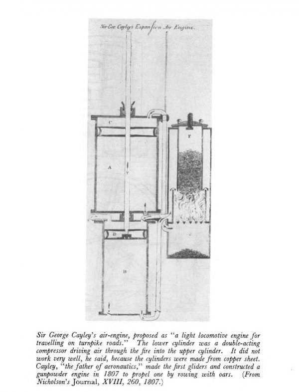 Cayley's Hot Air Engine - 1807