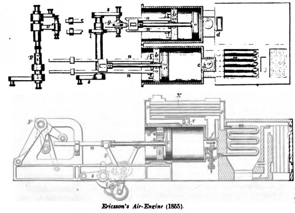 Ericsson's Hot Air Engine 1855