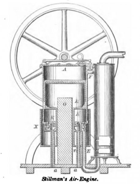 Stillman's Hot Air Engine 1860