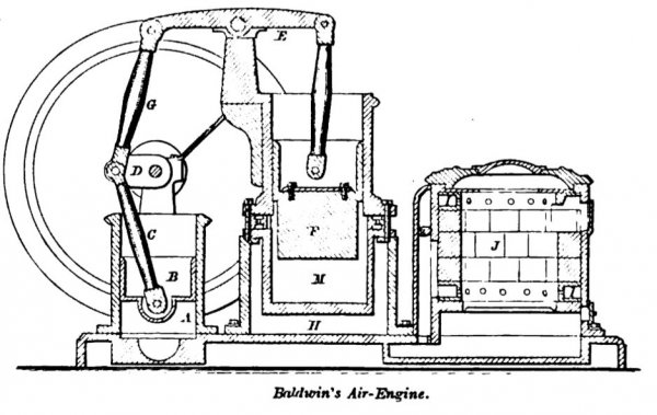 Baldwin's Hot Air Engine