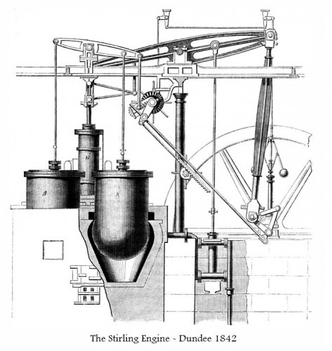 The Stirling Engine - Dundee 1842