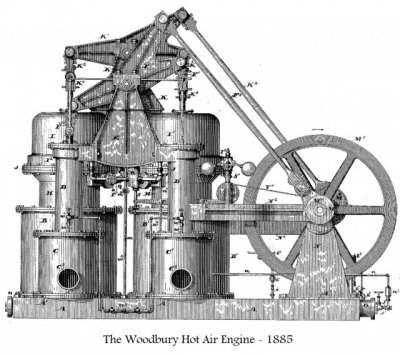 The Woodbury Hot Air Engine - 1885