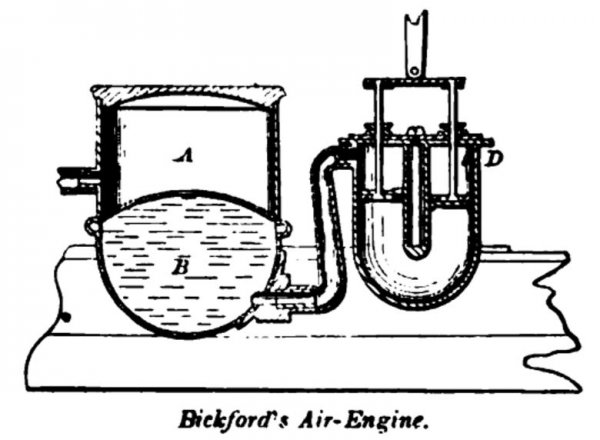 Bickford's Hot Air Engine