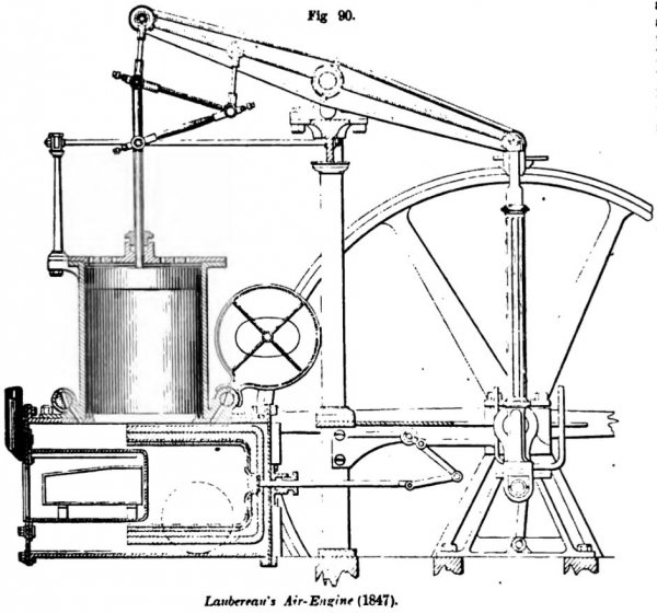Laubereau's Hot Air Engine 1847