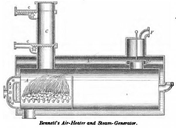 Bennett's Hot Air Engine