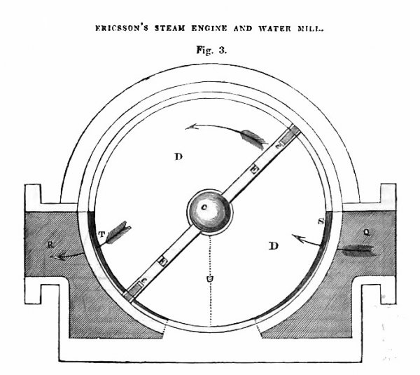 Ericsson's Steam and Water Wheel Engine - Fig. 3