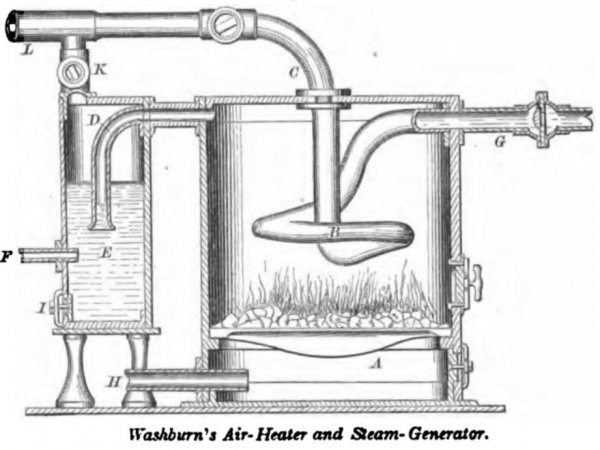 Washburn's Hot Air Engine