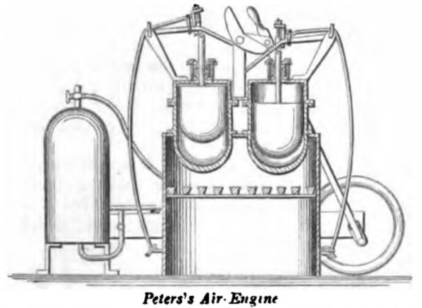 Peters' Hot Air Engine