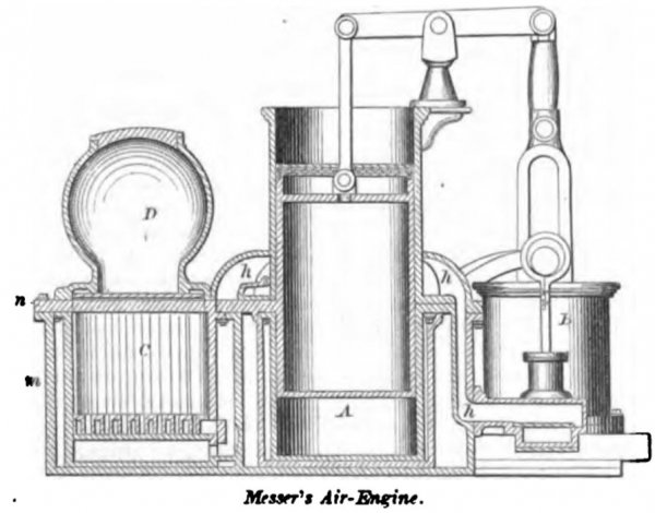 Messer's Hot Air Engine
