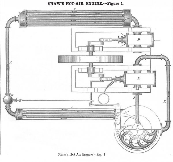 Shaw's 1854 Hot Air Engine - Fig. 1