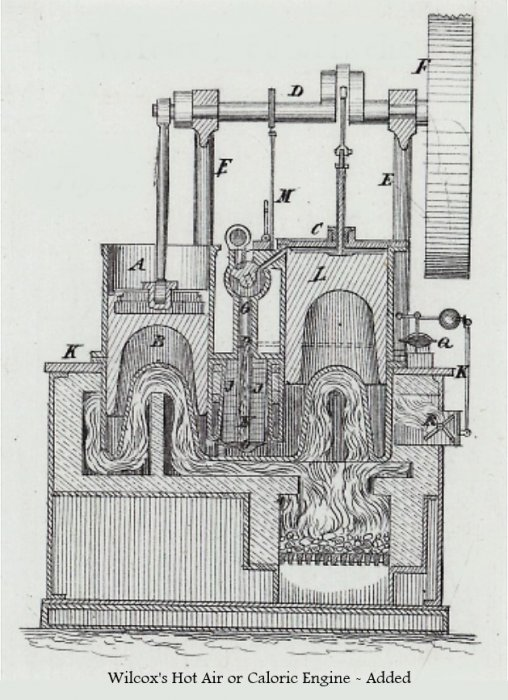 Wilcox's Hot Air or Caloric Engine - Added